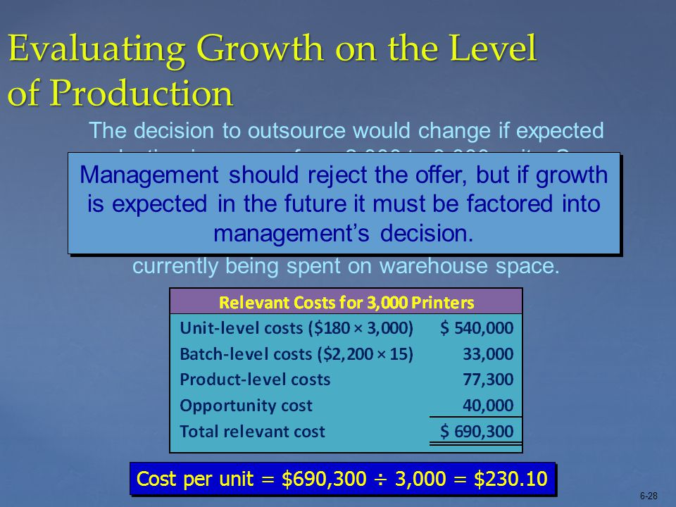 Evaluating Growth on the Level of Production