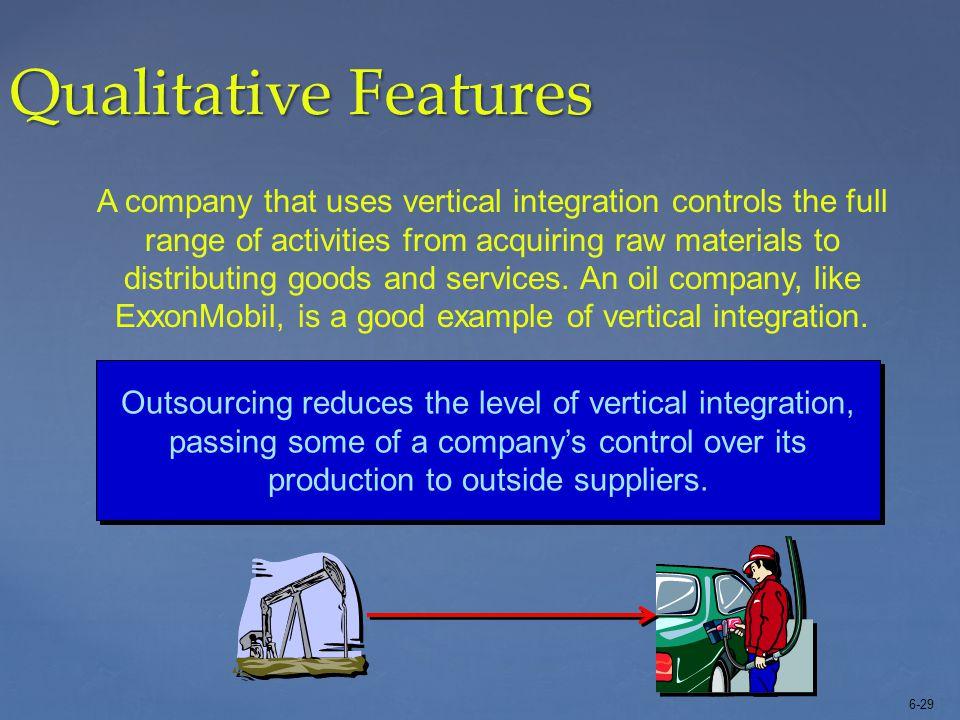 Qualitative Features