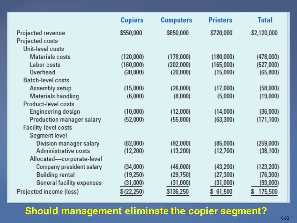Should management eliminate the copier segment