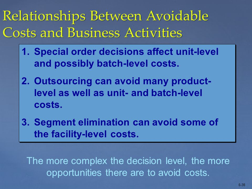 Relationships Between Avoidable Costs and Business Activities