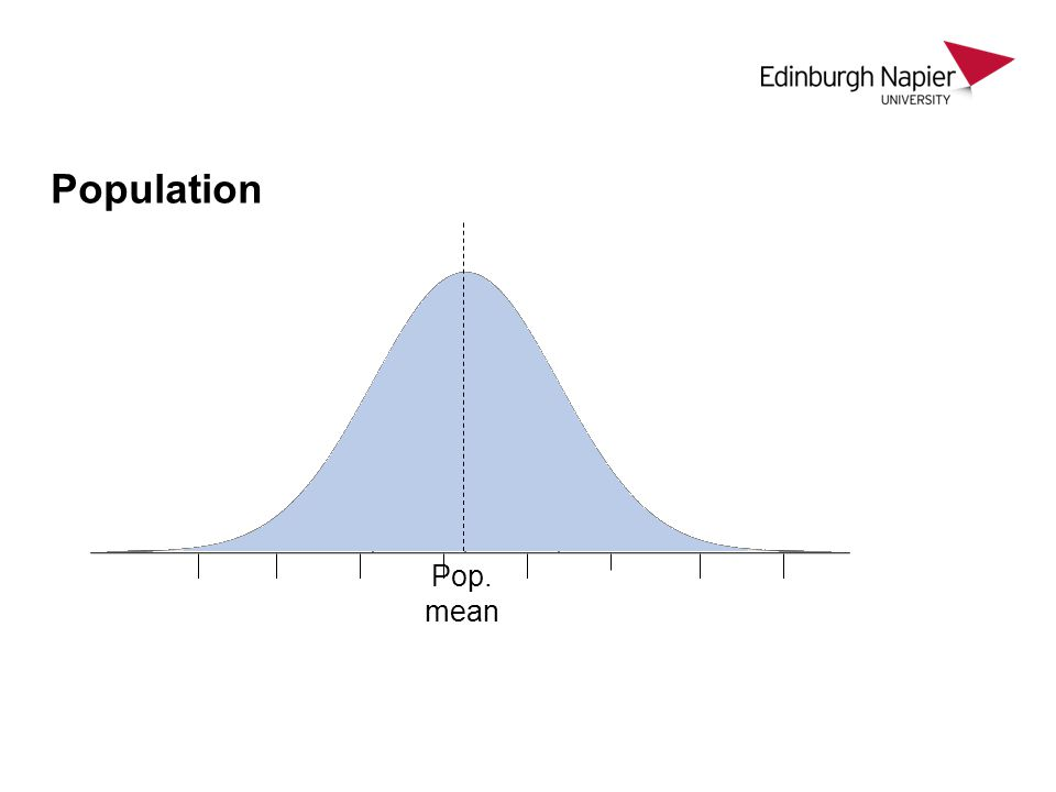 Population Pop. mean