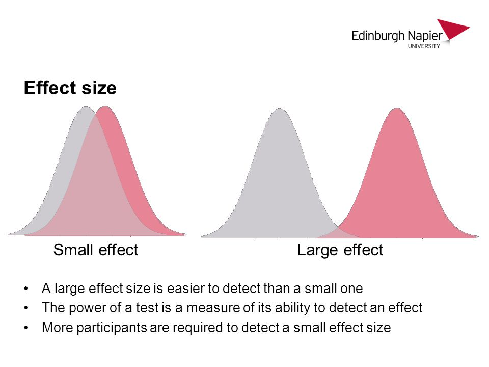 Effect size Small effect Large effect