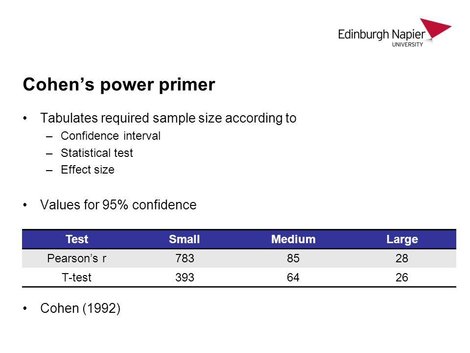 Cohen's power primer Tabulates required sample size according to
