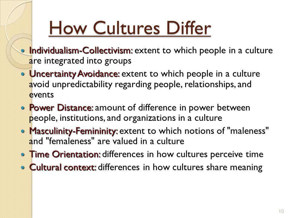 How Cultures Differ Individualism-Collectivism: extent to which people in a culture are integrated into groups.