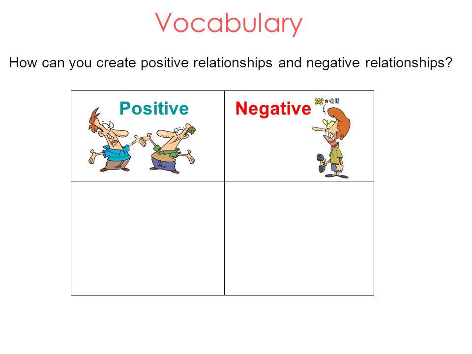 Vocabulary Positive Negative