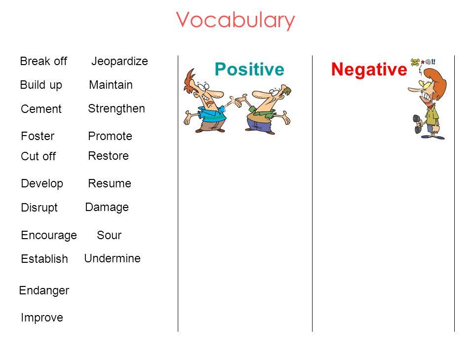 Vocabulary Positive Negative Break off Jeopardize Build up Maintain