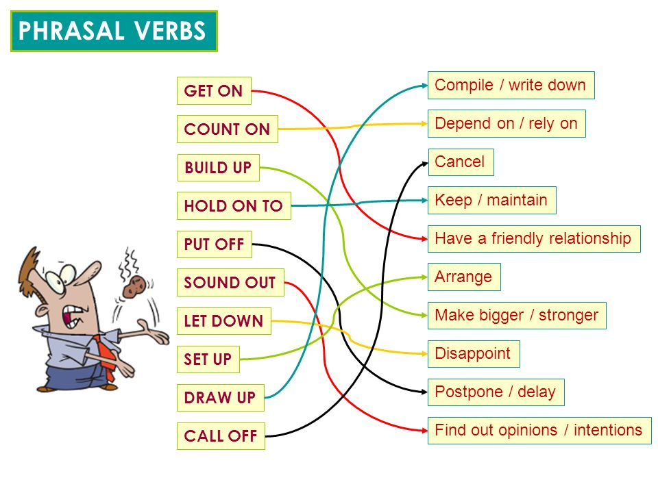 PHRASAL VERBS Compile / write down GET ON Depend on / rely on COUNT ON