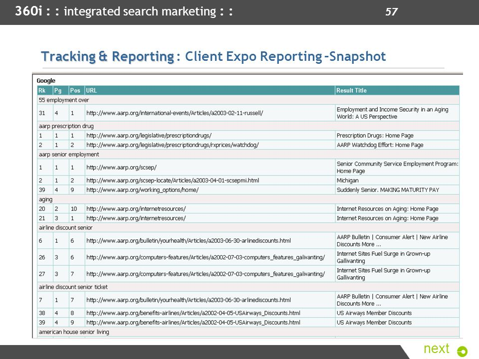 Tracking & Reporting : Client Expo Reporting –Snapshot