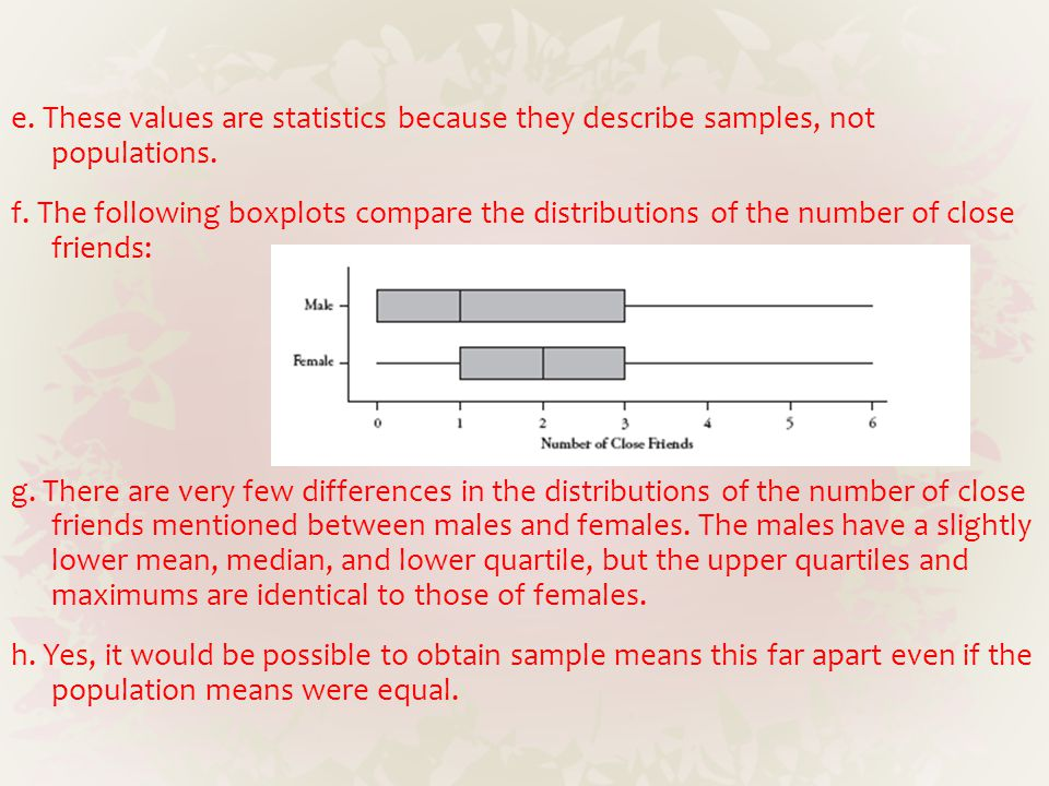 e. These values are statistics because they describe samples, not populations.