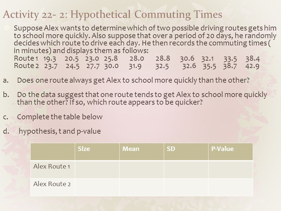 Activity 22- 2: Hypothetical Commuting Times