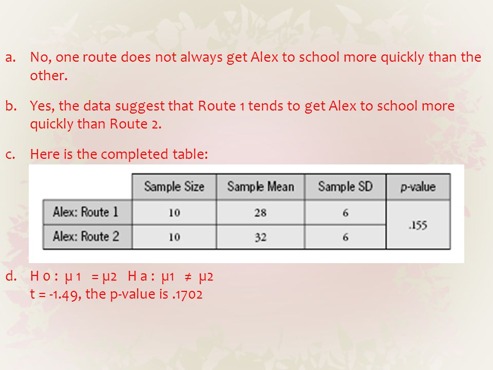 No, one route does not always get Alex to school more quickly than the other.
