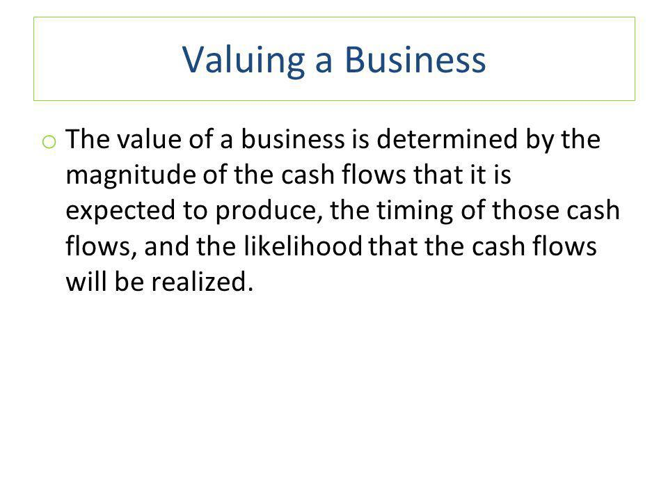 Valuing a Business