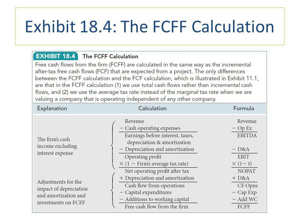 Exhibit 18.4: The FCFF Calculation