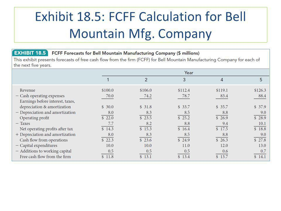 Exhibit 18.5: FCFF Calculation for Bell Mountain Mfg. Company