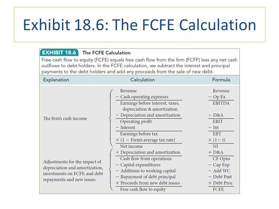 Exhibit 18.6: The FCFE Calculation