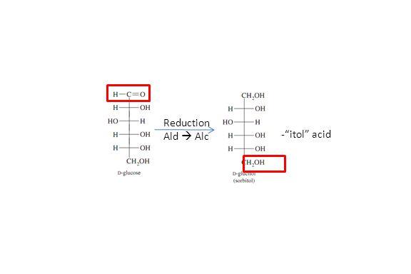 Reduction Ald  Alc - itol acid
