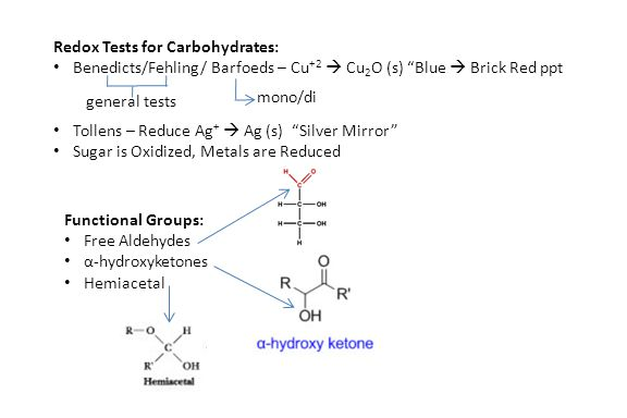 Redox Tests for Carbohydrates: