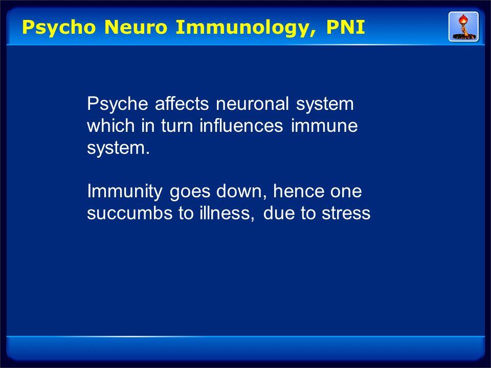 Psycho Neuro Immunology, PNI
