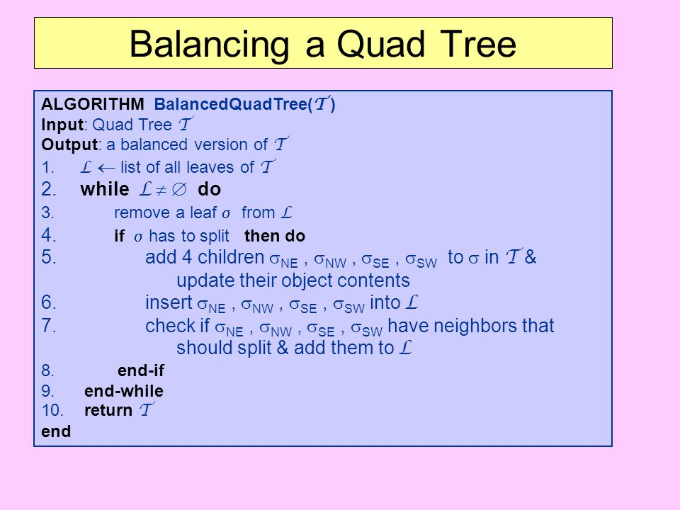 Balancing a Quad Tree while L   do if s has to split then do