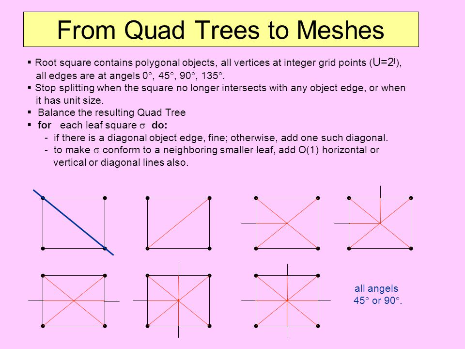From Quad Trees to Meshes