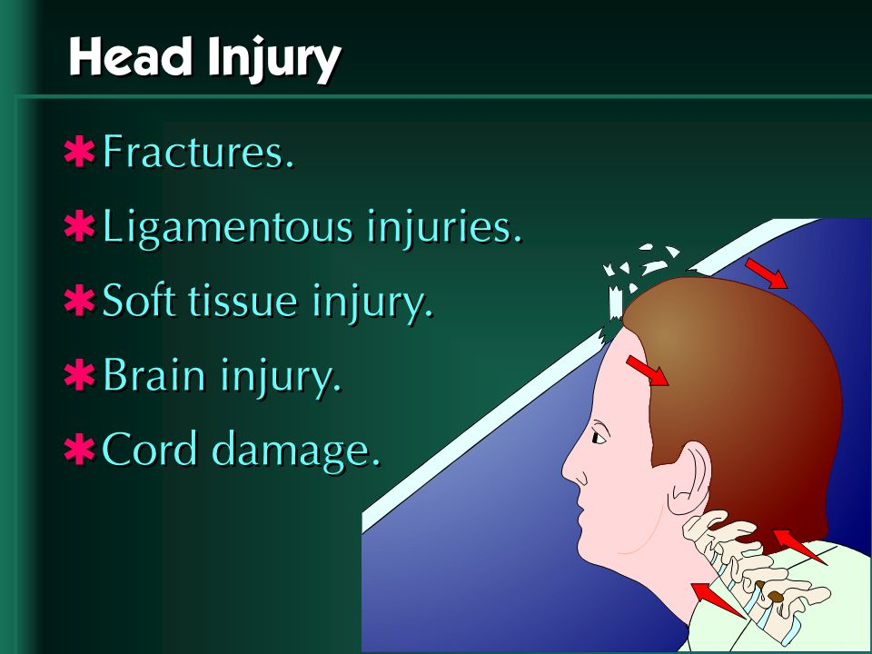 Head Injury Fractures. Ligamentous injuries. Soft tissue injury.