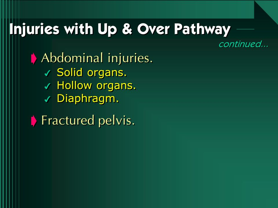 Injuries with Up & Over Pathway
