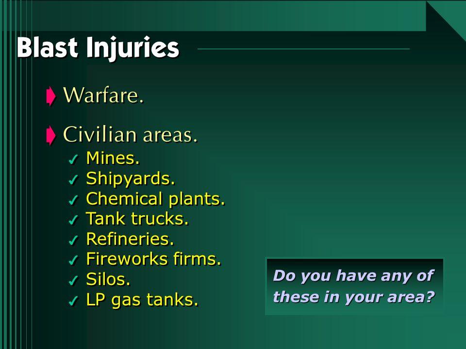 Blast Injuries Warfare. Civilian areas. Mines. Shipyards.