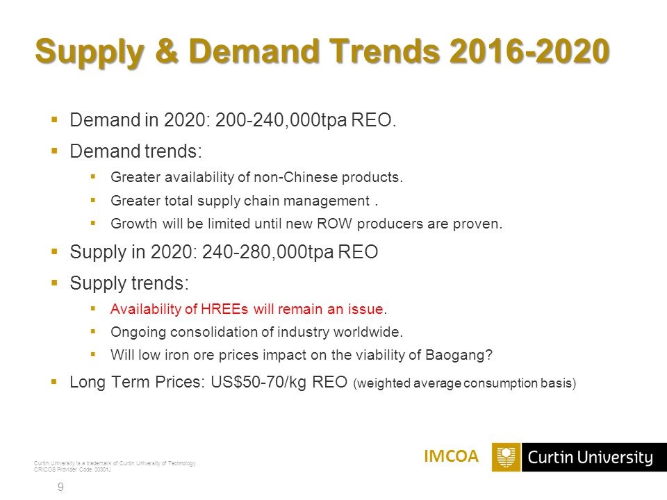 Supply & Demand Trends 2016-2020