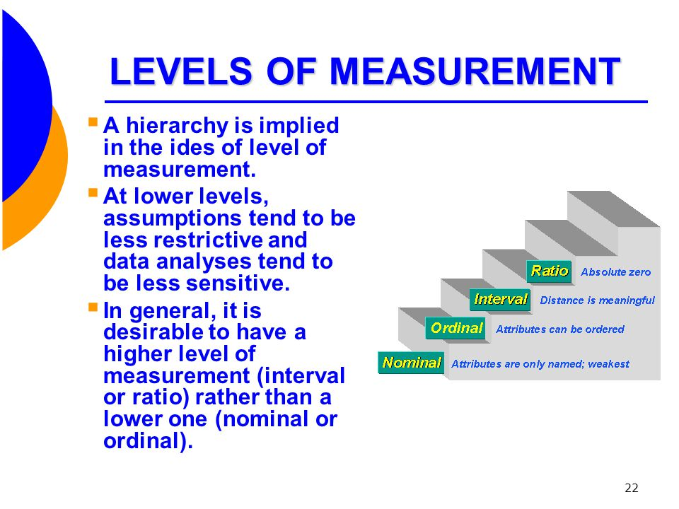 LEVELS OF MEASUREMENT A hierarchy is implied in the ides of level of measurement.