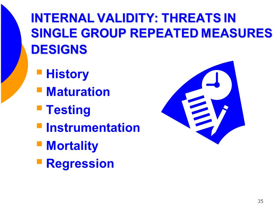 INTERNAL VALIDITY: THREATS IN SINGLE GROUP REPEATED MEASURES DESIGNS