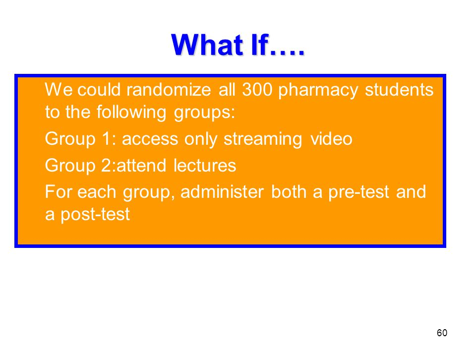 What If…. We could randomize all 300 pharmacy students to the following groups: Group 1: access only streaming video.