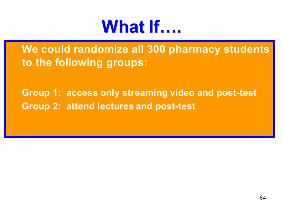What If…. We could randomize all 300 pharmacy students to the following groups: Group 1: access only streaming video and post-test.