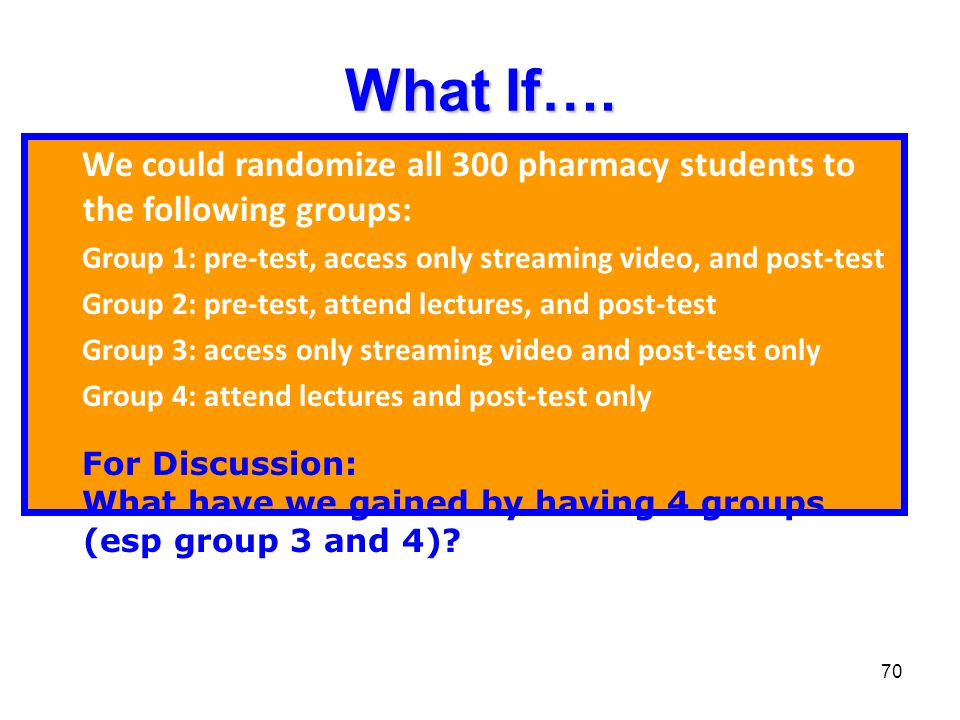 What If…. We could randomize all 300 pharmacy students to the following groups: Group 1: pre-test, access only streaming video, and post-test.