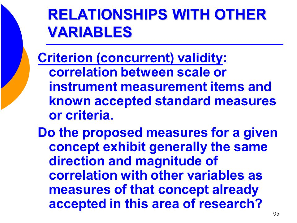 RELATIONSHIPS WITH OTHER VARIABLES