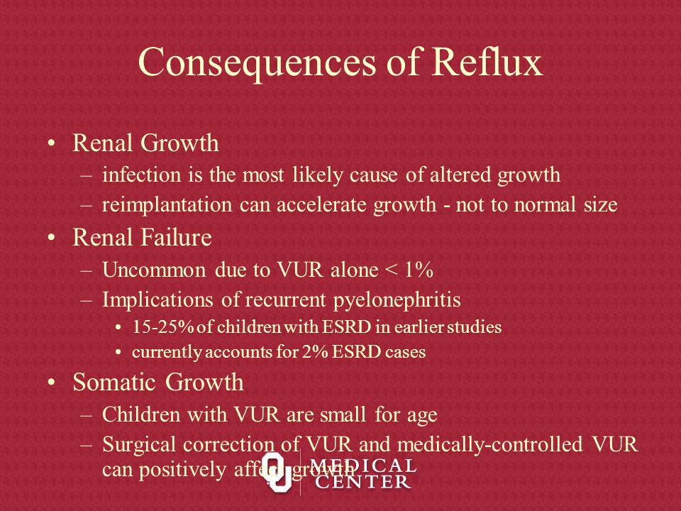 Consequences of Reflux
