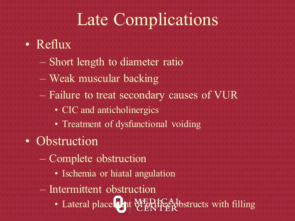 Late Complications Reflux Obstruction Short length to diameter ratio