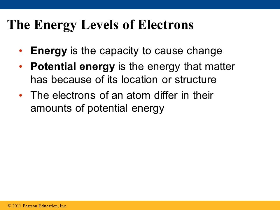 The Energy Levels of Electrons