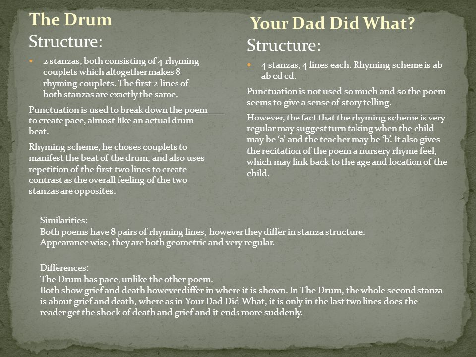 The Drum Your Dad Did What Structure: Structure: