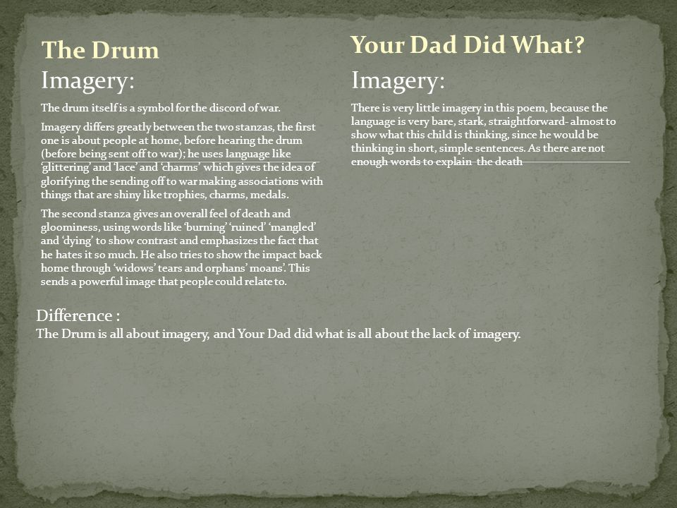 The Drum Your Dad Did What Imagery: Imagery: Difference :