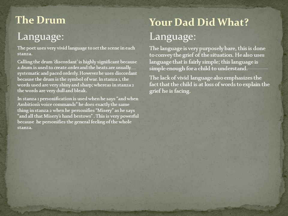 The Drum Your Dad Did What Language: Language: