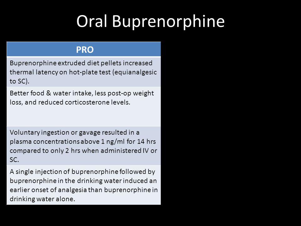 Oral Buprenorphine PRO CON