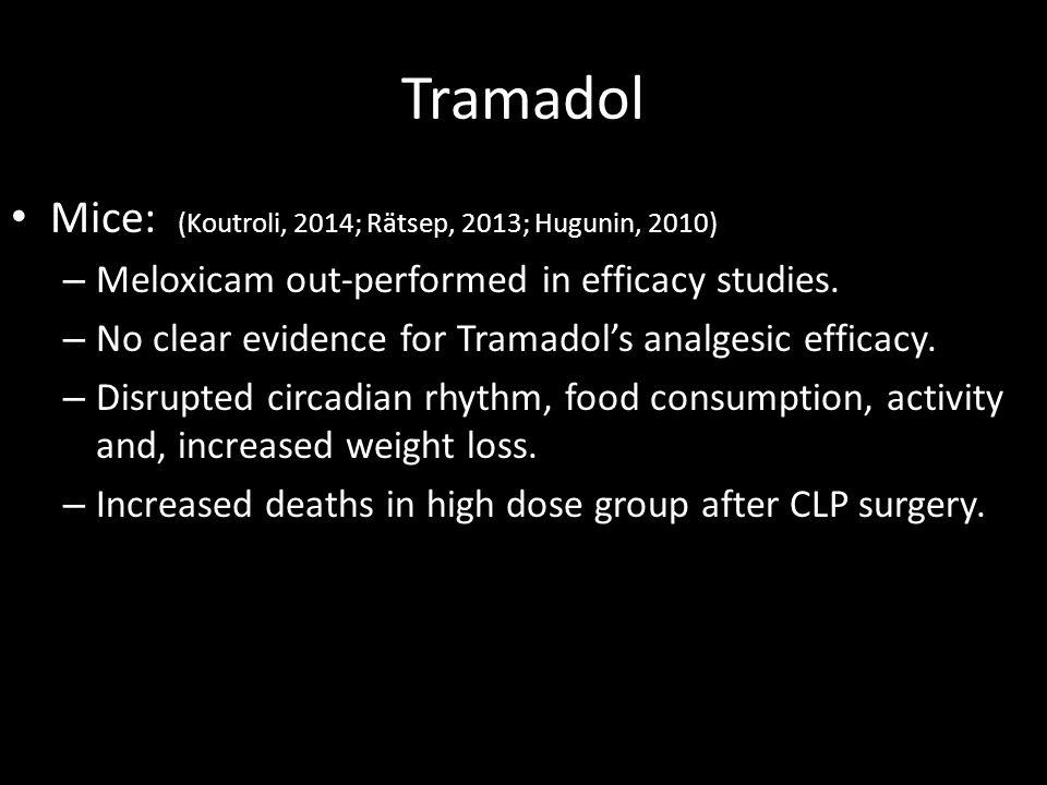 Tramadol Mice: (Koutroli, 2014; Rätsep, 2013; Hugunin, 2010)