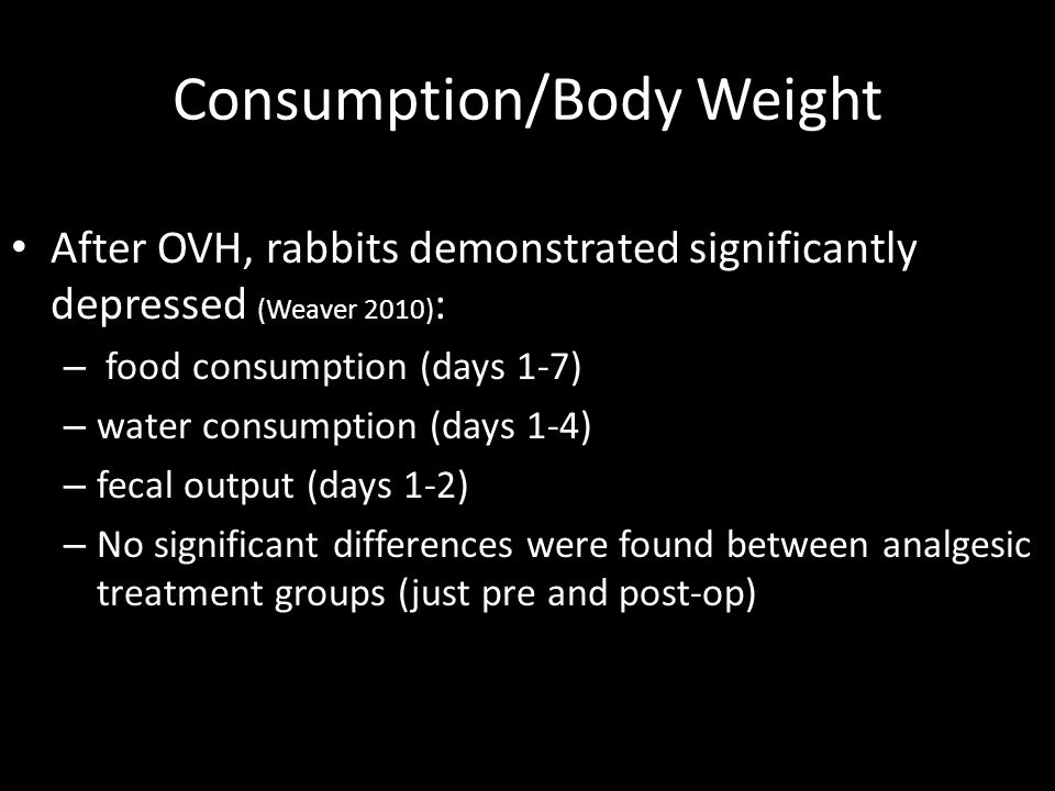 Consumption/Body Weight