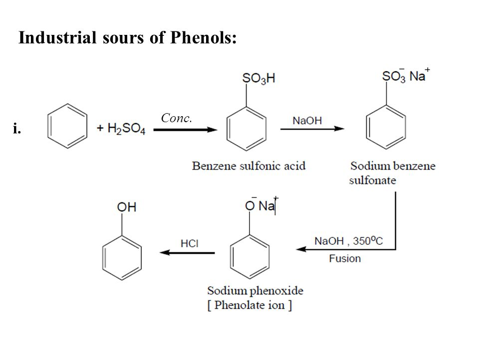 Industrial sours of Phenols:
