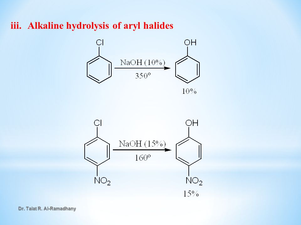 Alkaline hydrolysis of aryl halides