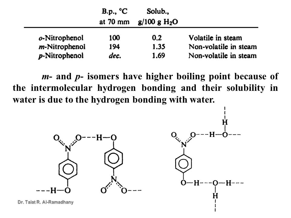 m- and p- isomers have higher boiling point because of the intermolecular hydrogen bonding and their solubility in water is due to the hydrogen bonding with water.