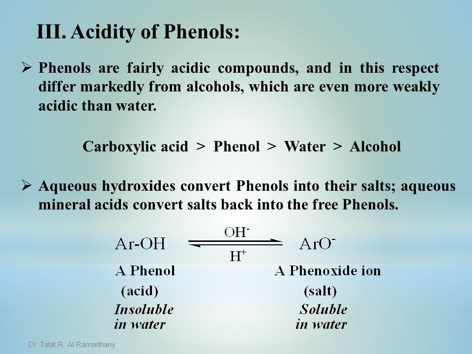 Carboxylic acid > Phenol > Water > Alcohol