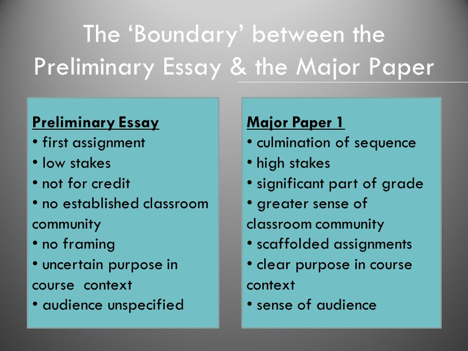 The 'Boundary' between the Preliminary Essay & the Major Paper