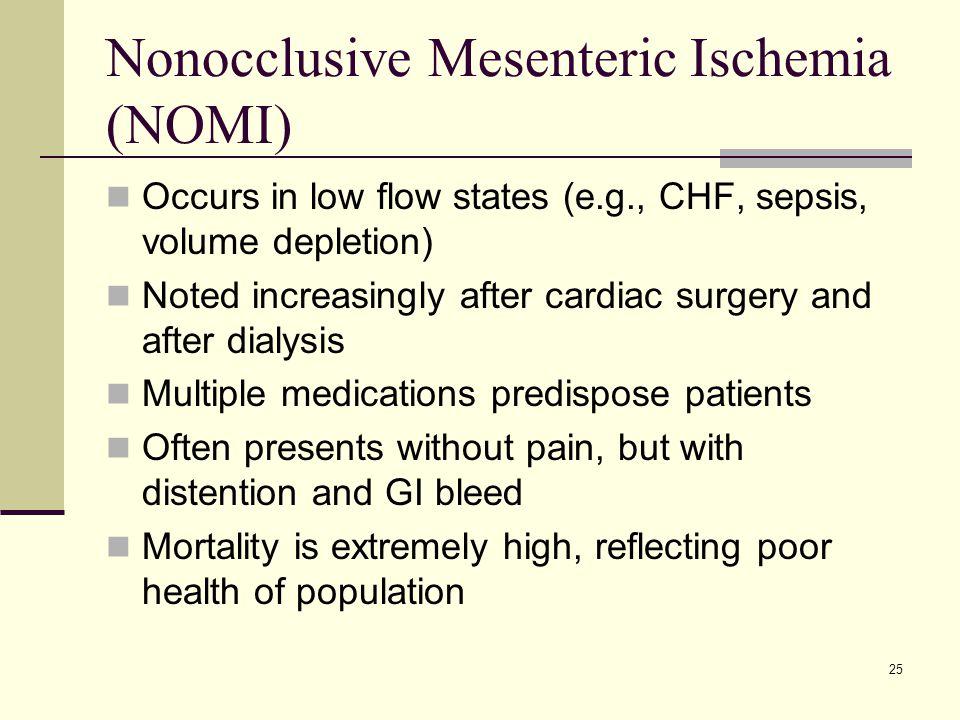 Nonocclusive Mesenteric Ischemia (NOMI)