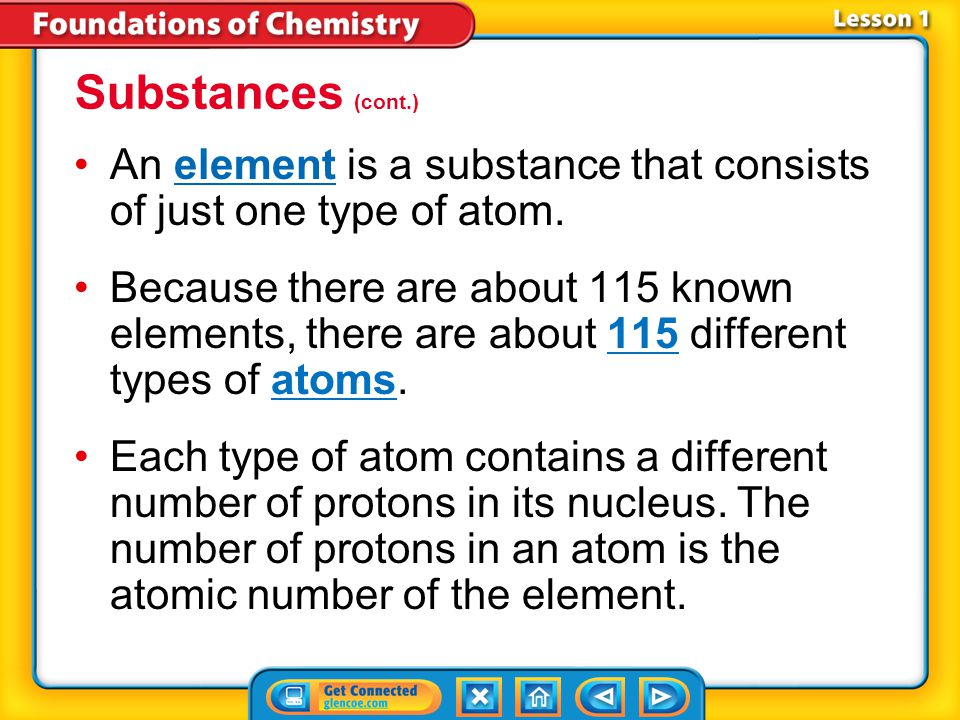 Substances (cont.) An element is a substance that consists of just one type of atom.
